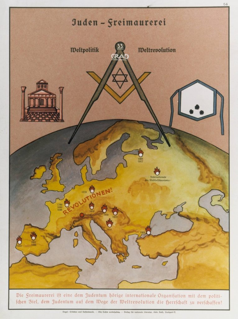 """The text at the top reads: """"World politics World revolution."""" The text at the bottom reads, """"Freemasonry is an international organization beholden to Jewry with the political goal of establishing Jewish domination through world-wide revolution."""" The map, decorated with Masonic symbols (temple, square, and apron), shows where revolutions took place in Europe from the French Revolution in 1789 through the German Revolution in 1919."""